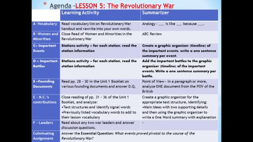 standard-lesson-05